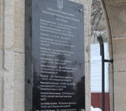 Джерело: http://gazeta-misto.te.ua/