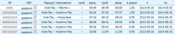 Київ-Пасажирський-Мотовилівка