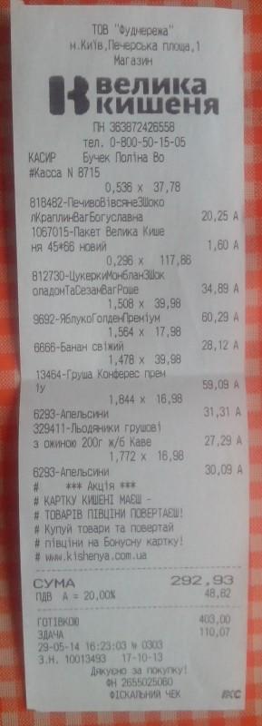 Полуниця, черешні та журнали були придбані на базарі та в газетному кіоску - в чеку не зазначені